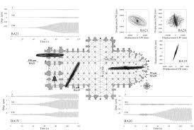 Parts Of A Cathedral Floor Plan by Seismic Surveillance Of Cologne Cathedral Seismological Research
