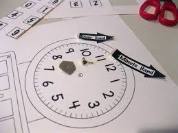 the terrific task of teaching kids how to tell time teach mama