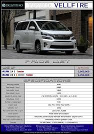lexus nx bekas toyota vellfire destino u0027s export new car