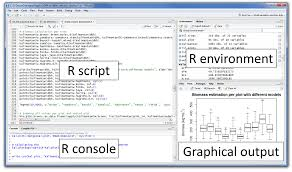 how to write a resume step by step a complete tutorial to learn data science in r from scratch rstudio