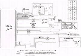wiring diagrams cars remote starters u2013 readingrat net