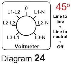 ammeter voltmeter switches craig u0026 derricott