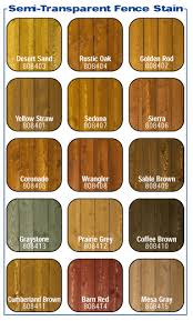Deck Stain Why Most People Mess Up Their Deck Big Time by Coffee Brown Wood Defender Fence Stains And Deck Stains