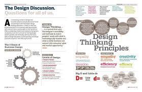 Principles Of Interior Design Pdf What Is Dmi Design Management Institute