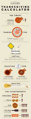 44 best thanksgiving infographic images on