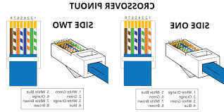 rj45 wire diagram to rj45 ethernet cable jack and plug wiring for