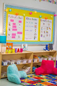 Preschool Layout Floor Plan by Unforgettable How To Design Kindergarten Classroom Images Concept