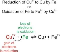 chapter 11 u2013 electron transfer reactions and electrochemistry