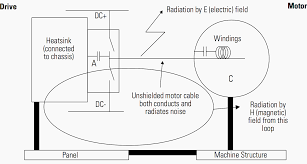 motor wiring guidelines cable shielding grounding u0026 splicing