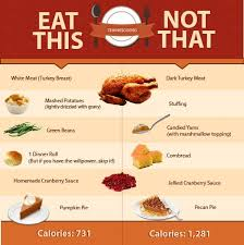 tips and tricks for a healthy thanksgiving the hungry spartan