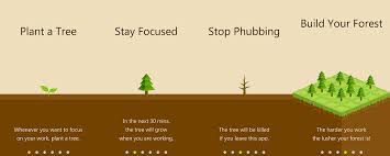 use forrest to plant some trees with your focusing time and power