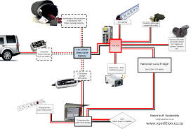 land rover discovery trailer wiring diagram wiring diagram and