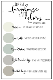 sherwin williams favorite paint colors blog