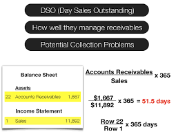 introduction to financial statements balance sheet analysis