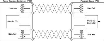 power over ethernet poe b u0026b electronics
