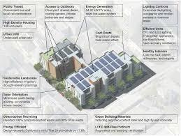 Green Building SAHA - Sustainable apartment design