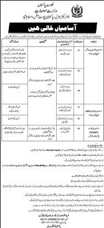 journalists jobs in pakistan airport security jobs in pakistan post office ppo application form download from