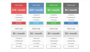 Bootstrap Table Example 12 Time Saving Bootstrap Examples Tutorialzine