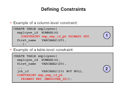 Create Table Oracle Sql Using Ddl Statements To Create And Manage Tables Ppt Download