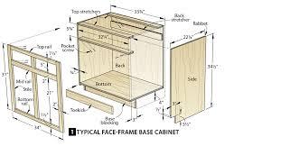 make cabinets easy way magazine