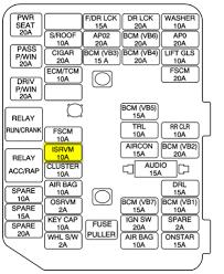 stereo wiring diagram for 2000 oldsmobile alero wiring diagram