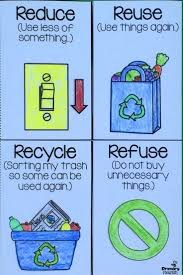 the 25 best reduce reuse recycle ideas on pinterest preschool