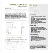 Unique Resume Samples by Web Resume Examples Web Design Resume Sample Sample Resumes