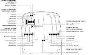xk8 fuse box diagram wiring box diagram wiring diagram odicis