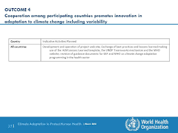 piloting climate change adaptation to protect human health ppt
