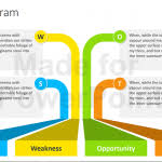 ppt swot template swot analysis free powerpoint charts template