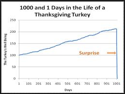 the thanksgiving turkey black swan dilemma hedgenordic