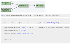 Xml Mapping Sap Pi Reference Replacing Xml Namespace In Xslt
