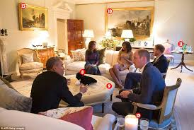 House Design Image Inside Kate Middleton And Prince William U0027s Home At Kensington Palace