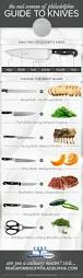 76 best ustensiles de cuisine images on pinterest kitchen