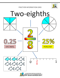 fractions math maths fractions fraction information cards eighths