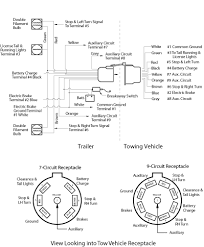 trailer wiring schematic wiring diagram reference