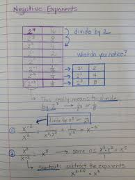 negative exponents journal entry pre algebra unit 9 powers