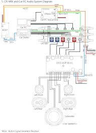 peugeot subwoofer wiring diagram peugeot wiring diagrams collection