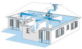 ventilation chambre effets de la ventilation sur l humidite de la maison bricobistro