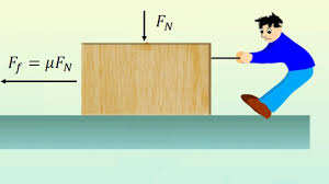 Friction Coefficient Table by Coefficient Of Friction About Tribology