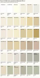 image result for heritage green colour scheme light home colour