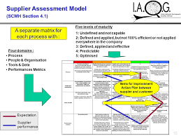supplier risk assessment explained ppts supplier risk assessment