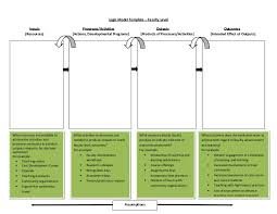logic model templates and howto