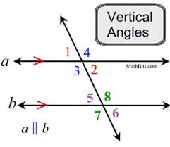 Alternate Corresponding And Interior Angles Angles And Parallel Lines Mathbitsnotebook Geo Ccss Math
