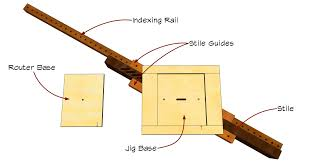 cabinet door router jig louver jig 1 rockler 1 1 4 louver jig pinterest louvre doors