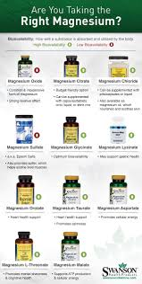 Kinds Of Tables by Magnesium Types Compared What Type Of Magnesium Should I Take