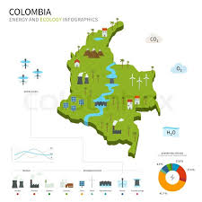 colombia map vector energy industry and ecology of colombia vector map with power