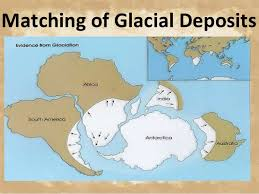 continental drift seafloor spreading theory