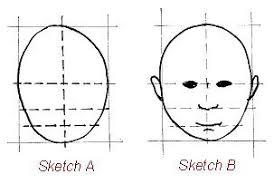tutorial menggambar orang dengan pensil belajar menggambar cara menggambar wajah dunia seni teknologi