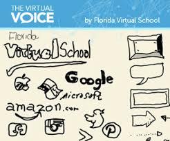 got notes part 2 the virtual voice